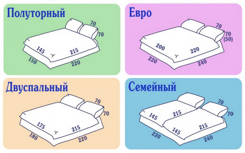 Евро размеры постельного белья