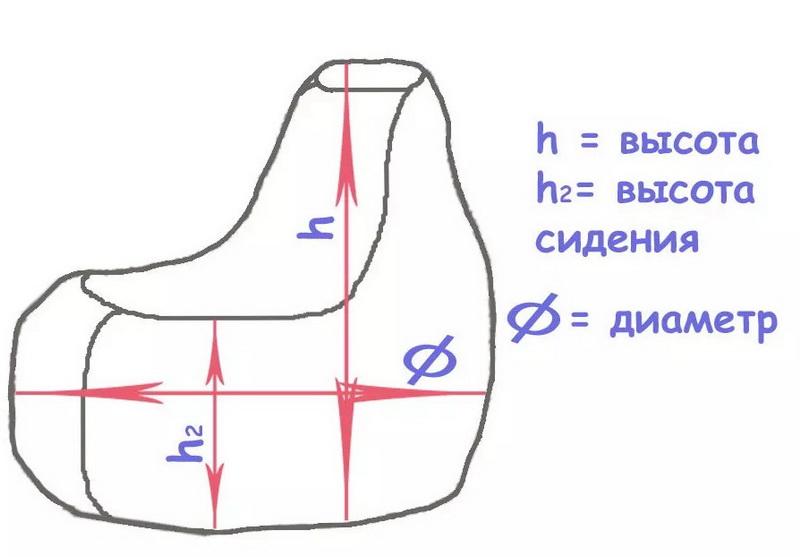 Как сшить кресло мешок своими руками по выкройкам