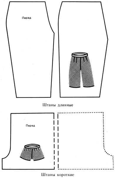 Одежда для кукол своими руками: простые способы и лайфхаки