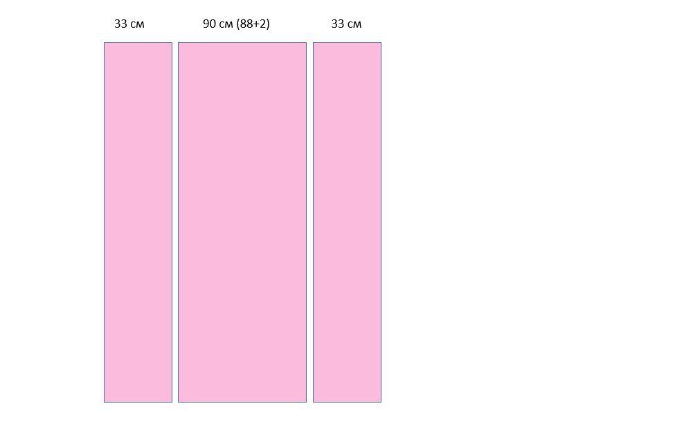 Сколько метров ткани потребуется для пошива 1,5 постельного белья?