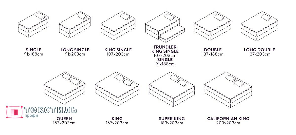 Собираетесь заказать постельное в интернете? Сначала разберитесь с размером!
