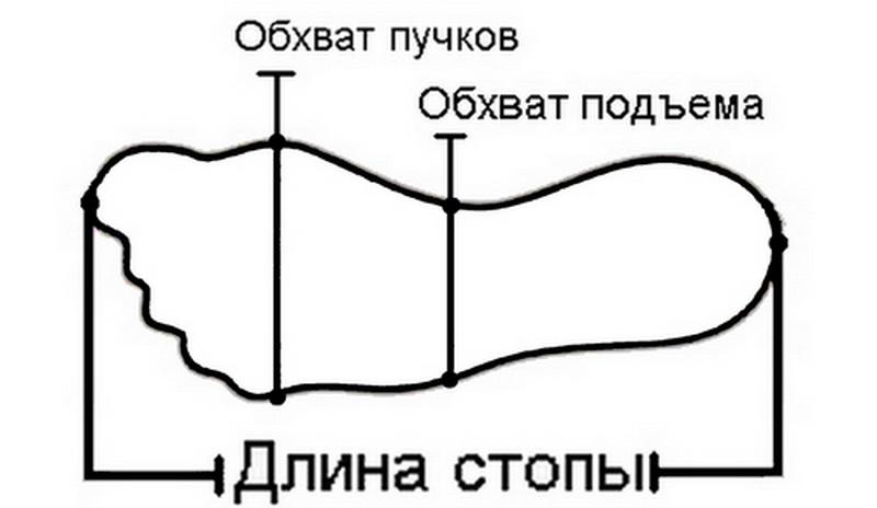 Простые выкройки и пошаговые инструкции домашних тапочек в натуральную величину